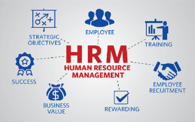 Human Resource Management Diploma