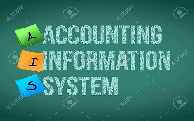 accounting information system post memo chalkboard